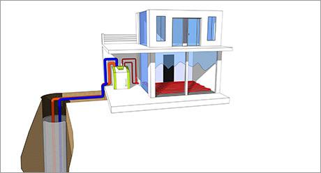 Sistemas de captación del calor. Captación vertical