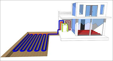Sistemas de captación del calor. Captación horizontal