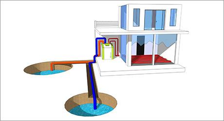 Sistemas de captación del calor. Captación freática